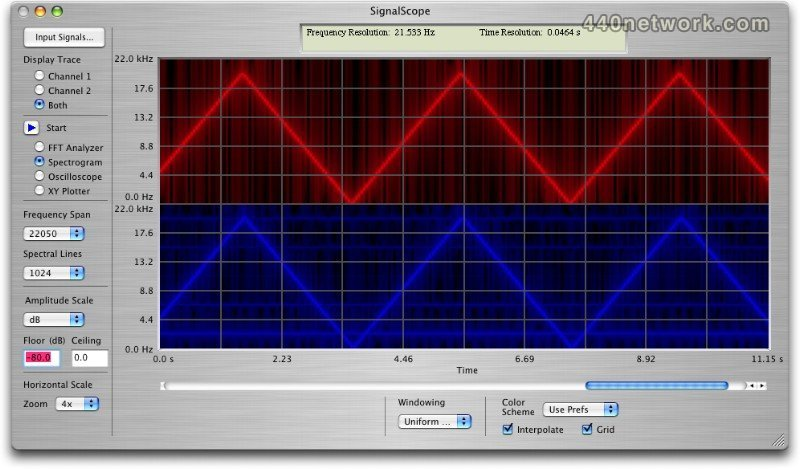 Faberacoustical SignalScope