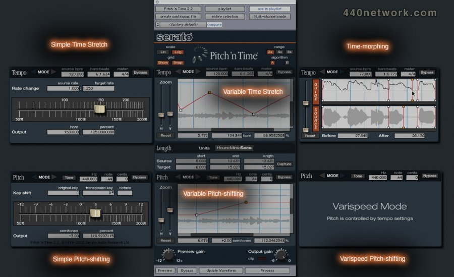 Serato Pitch n Time Pro