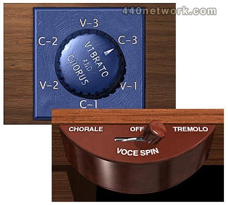 Avid Voce Bundle