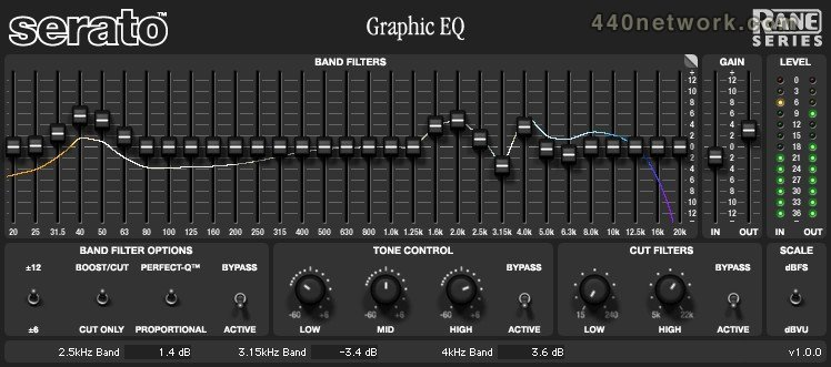 Serato Rane Series Graphic EQ