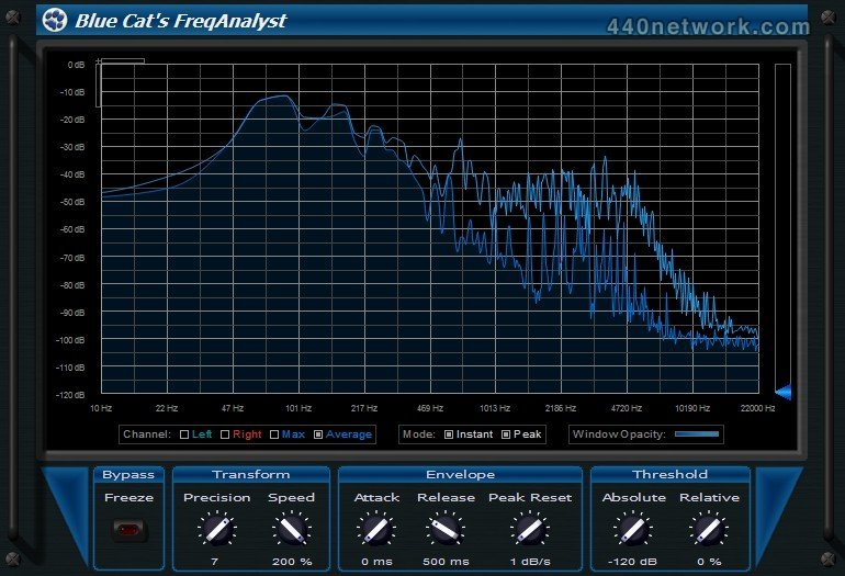 Blue Cat Audio Blue Cat's FreqAnalyst