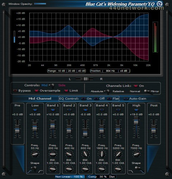 Blue Cat Audio Blue Cat's Widening Parametr'EQ