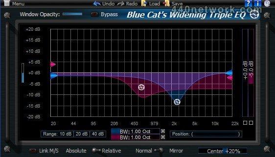 Blue Cat Audio Blue Cat's Widening Triple EQ