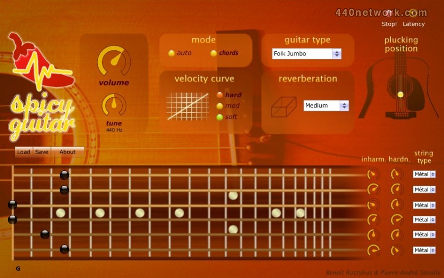 Spicy Guitar Spicy Guitar