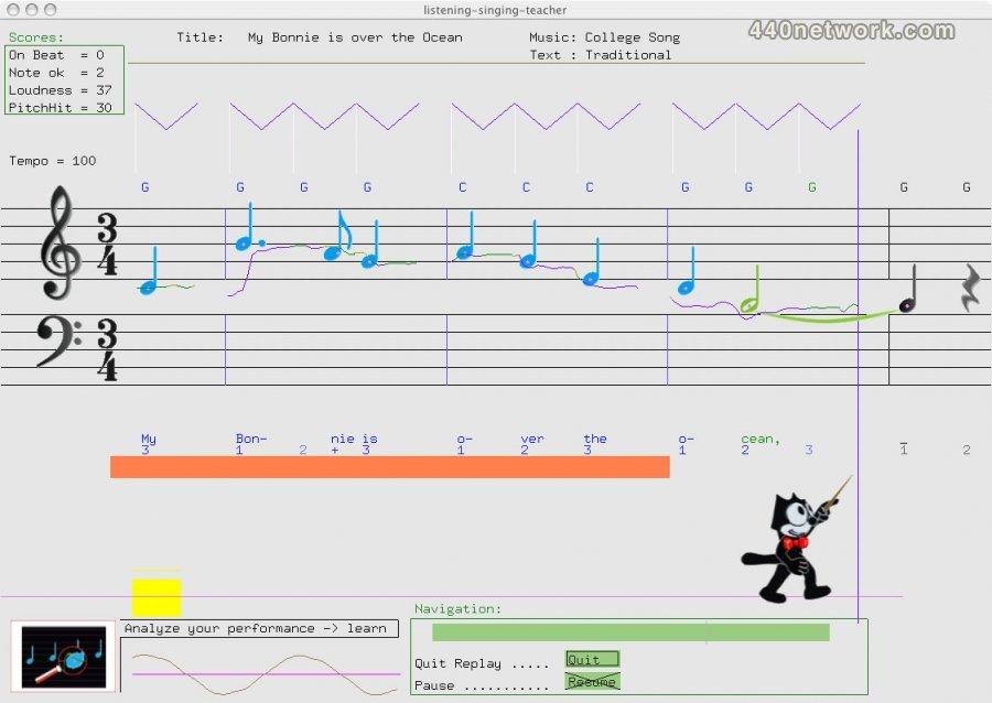 Algorithms And Data Structures Listening Singing Teacher
