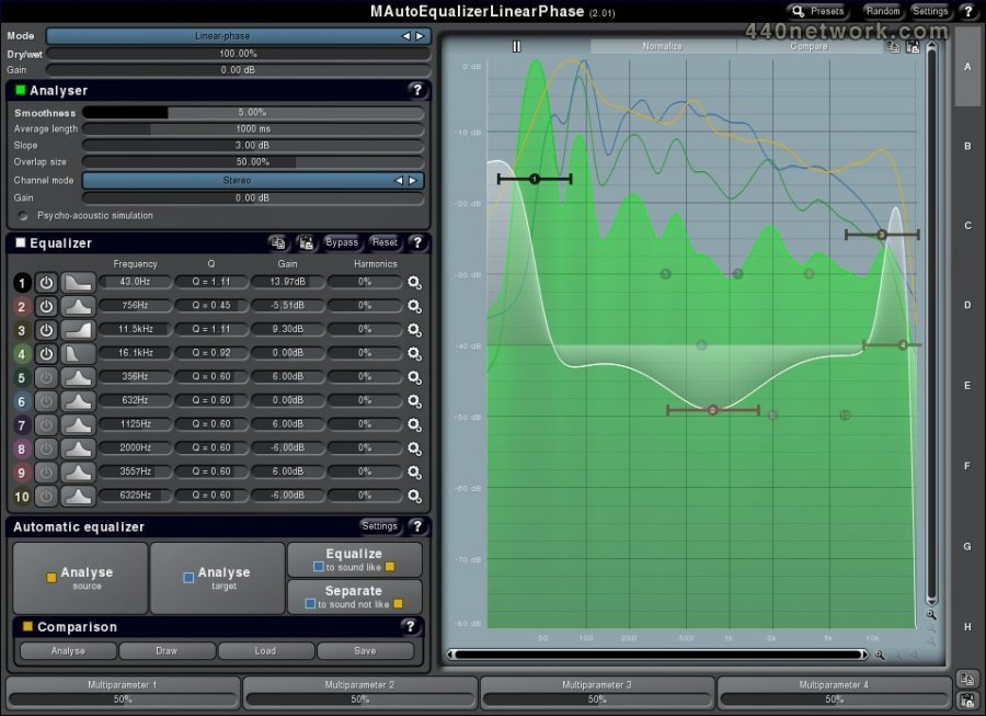 MeldaProduction MAutoEqualizer