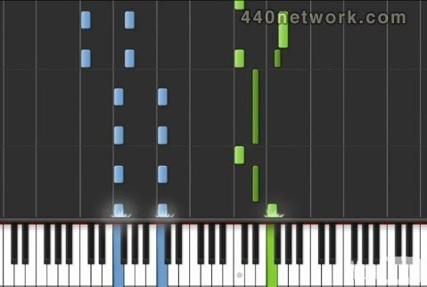 Synthesia Synthesia