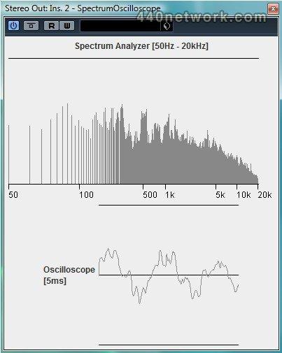 Hotto Engineering Spectrum Analyzer & Oscilloscope