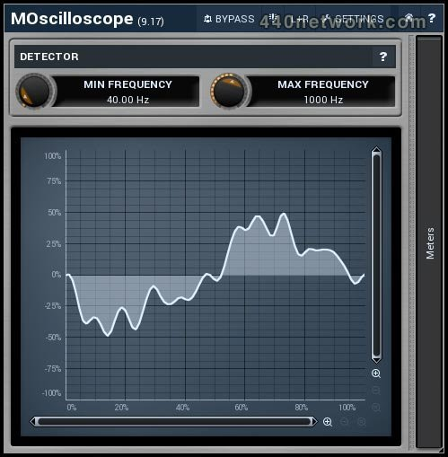 MeldaProduction MOscilloscope