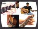 Premiers accords. ici on apprend à construire un accord à la guitare acoustique...