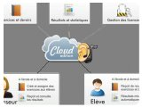 Divers : Enseigner La Musique Dans Le Cloud Avec Earmaster 6 - pcmusic